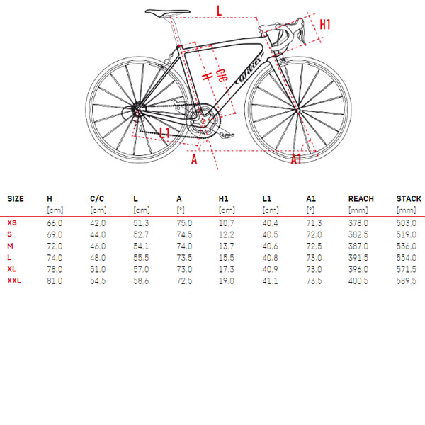 sheaves in geometry and logic pdf